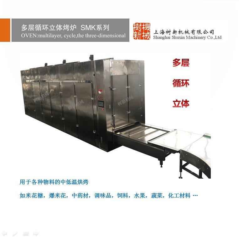SMK系列多层循环立体烤箱(烤炉,隧道炉)